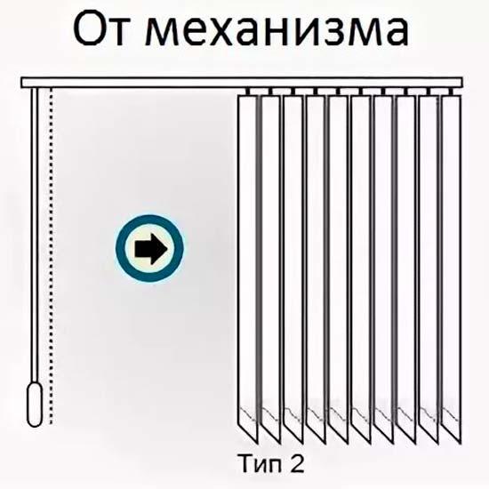 Вертикальные жалюзи алюминиевые